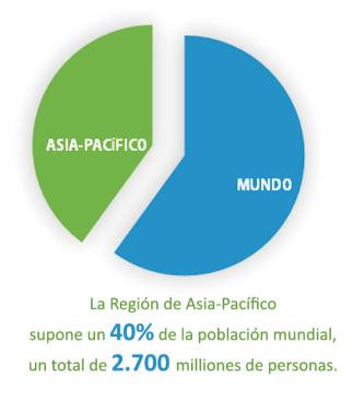 gráfico población.png